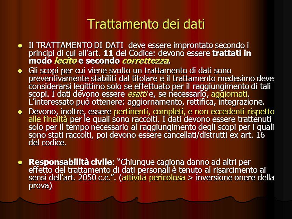 Trattamento dei dati