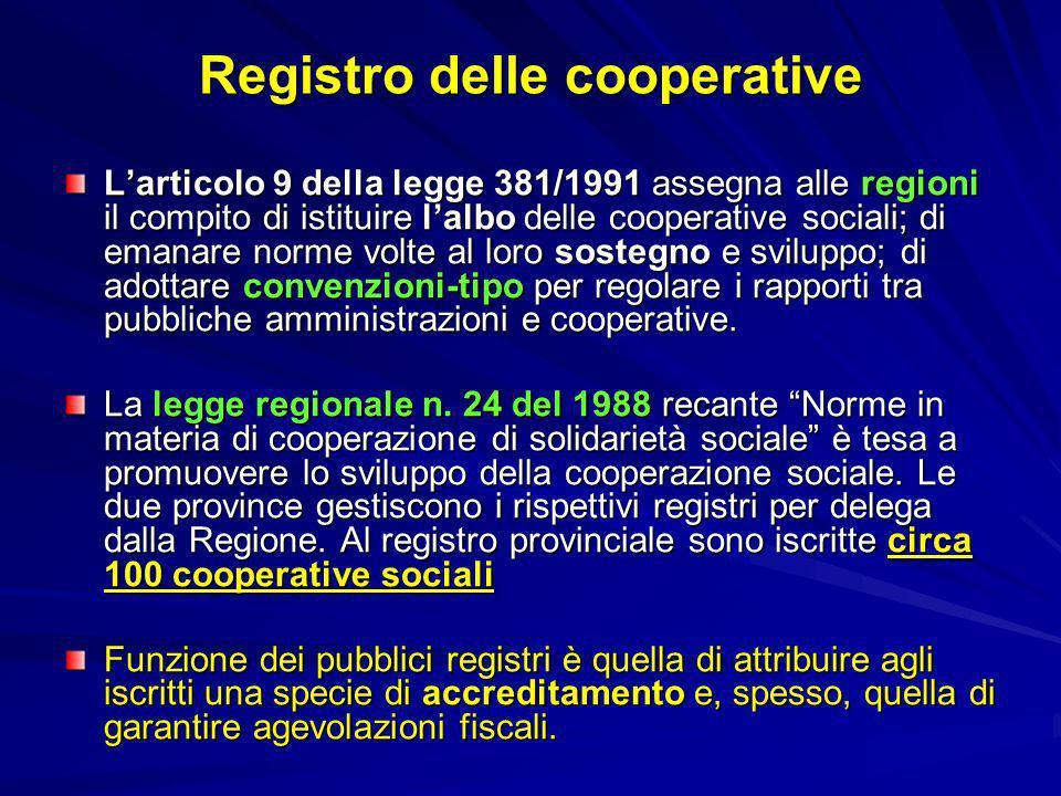 Registro delle cooperative