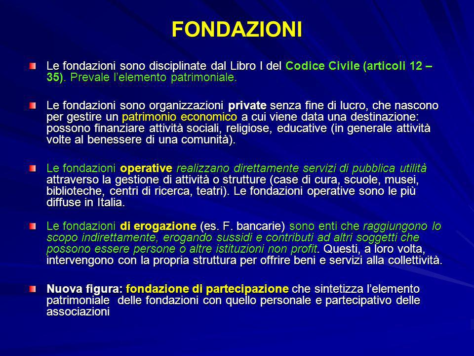 FONDAZIONI Le fondazioni sono disciplinate dal Libro I del Codice Civile (articoli 12 – 35). Prevale l'elemento patrimoniale.