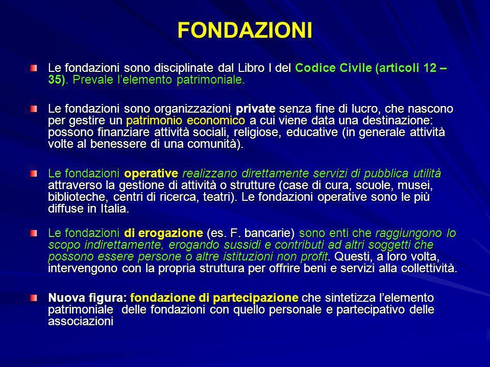 FONDAZIONILe fondazioni sono disciplinate dal Libro I del Codice Civile (articoli 12 – 35). Prevale l'elemento patrimoniale.