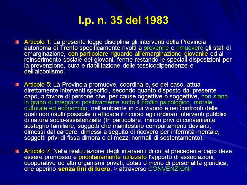 l.p. n. 35 del 1983