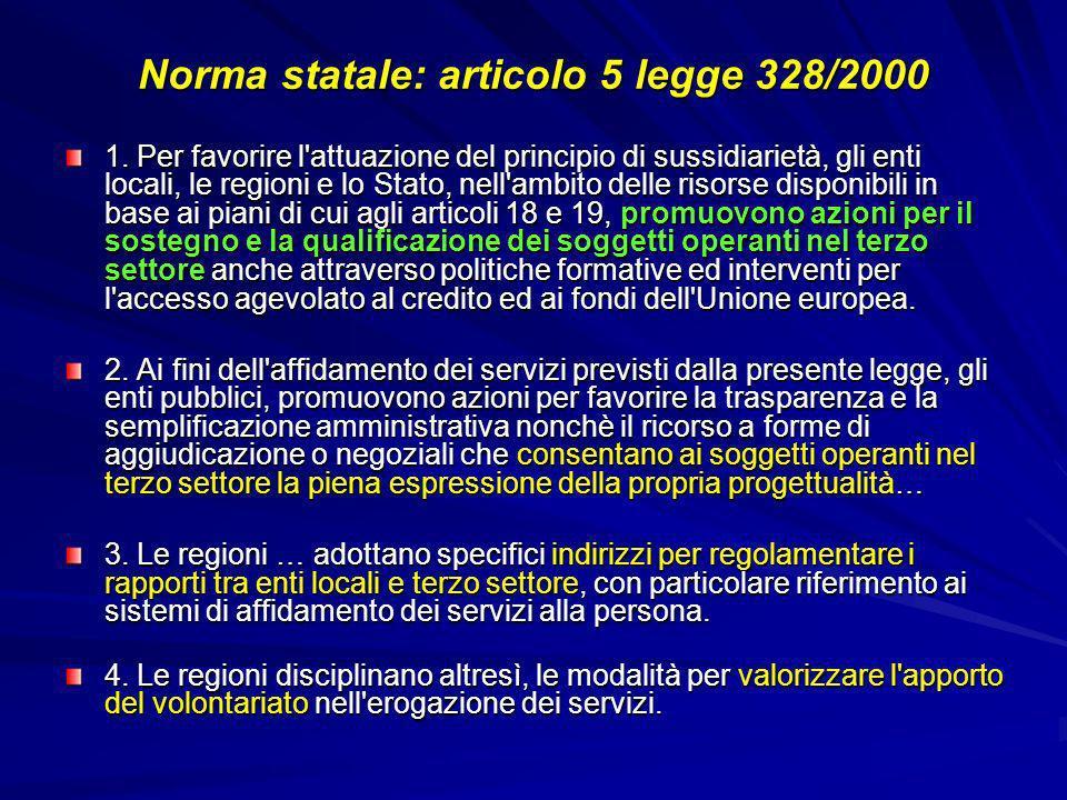 Norma statale: articolo 5 legge 328/2000