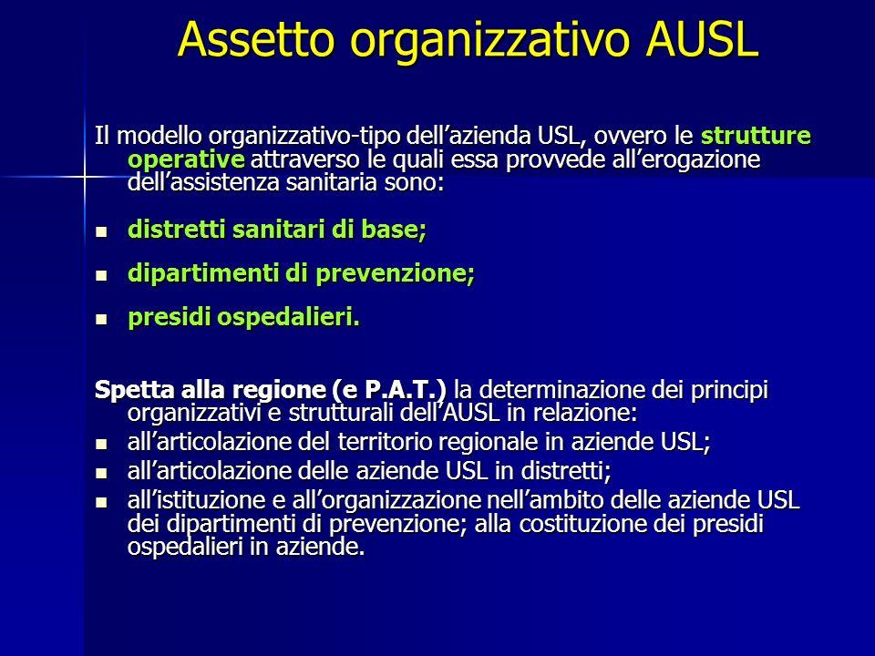 Assetto organizzativo AUSL