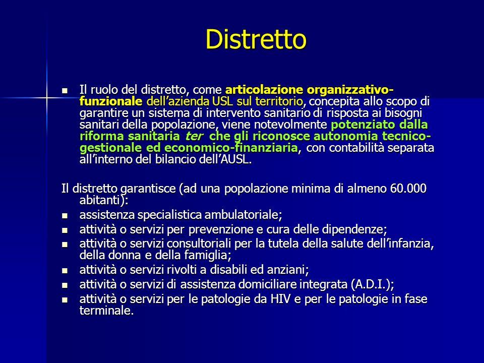 Distretto
