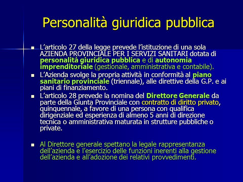 Personalità giuridica pubblica