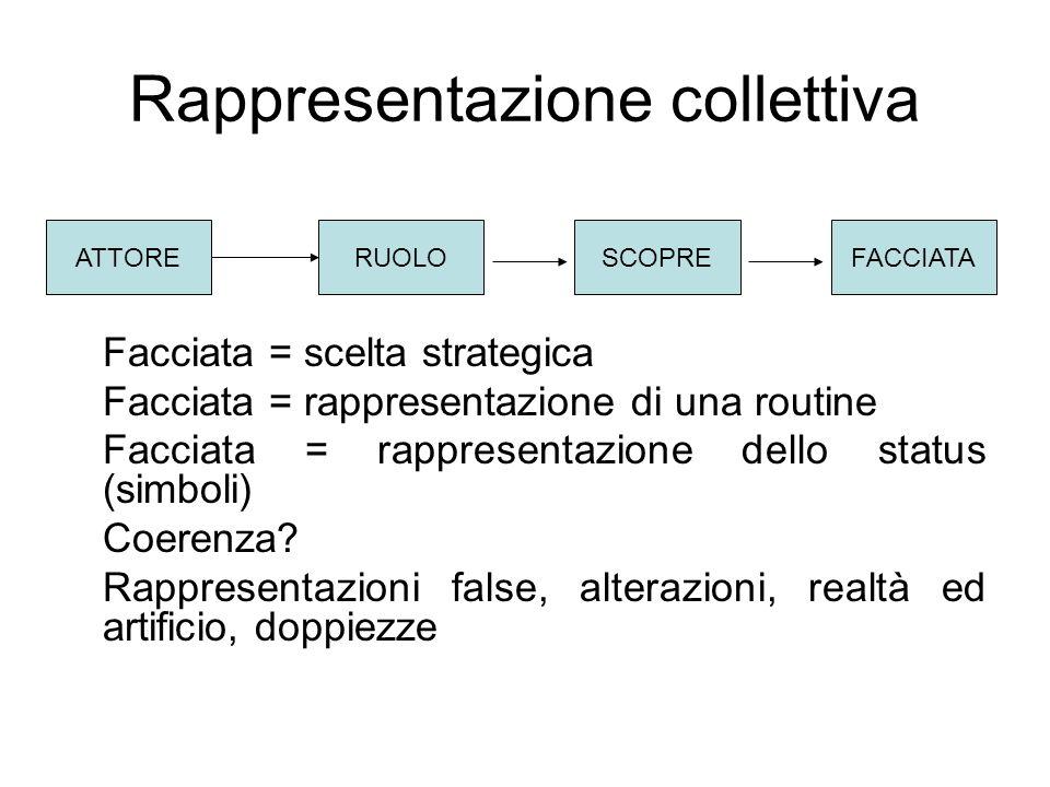 Rappresentazione collettiva