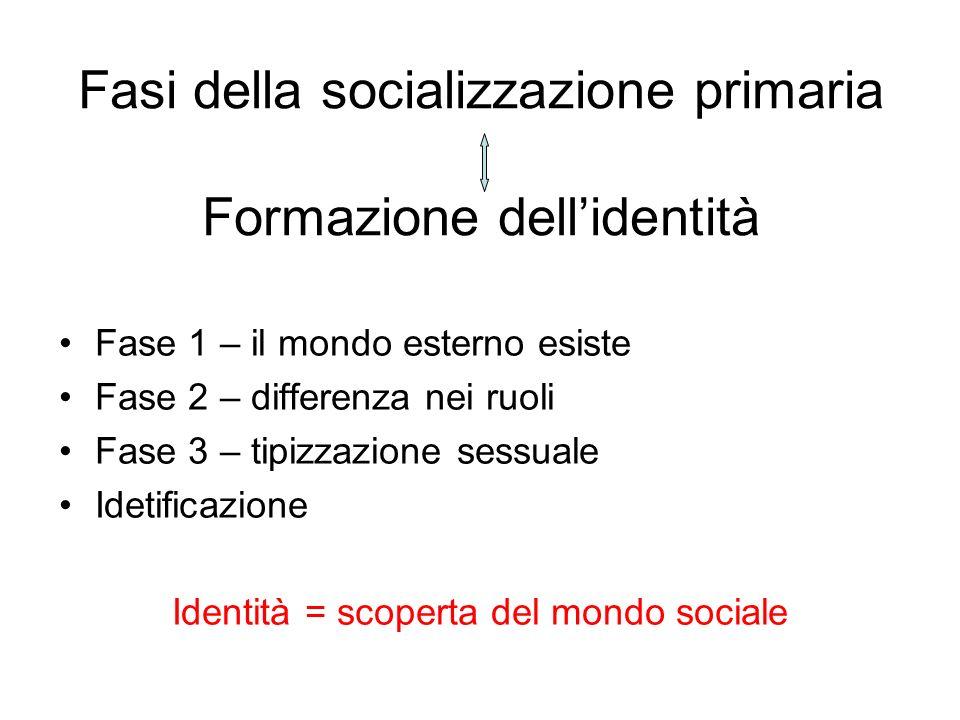 Fasi della socializzazione primaria Formazione dell'identità