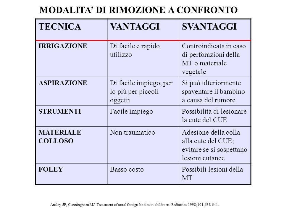 MODALITA' DI RIMOZIONE A CONFRONTO