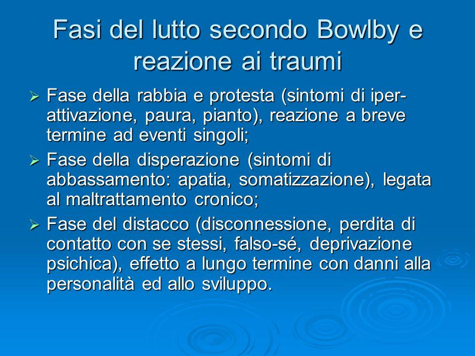 Fasi del lutto secondo Bowlby e reazione ai traumi