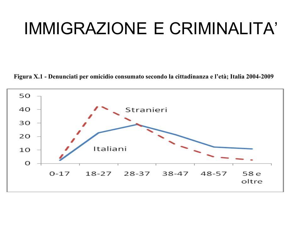 IMMIGRAZIONE E CRIMINALITA'