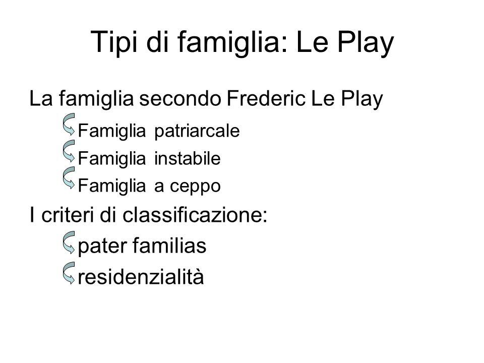 Tipi di famiglia: Le Play