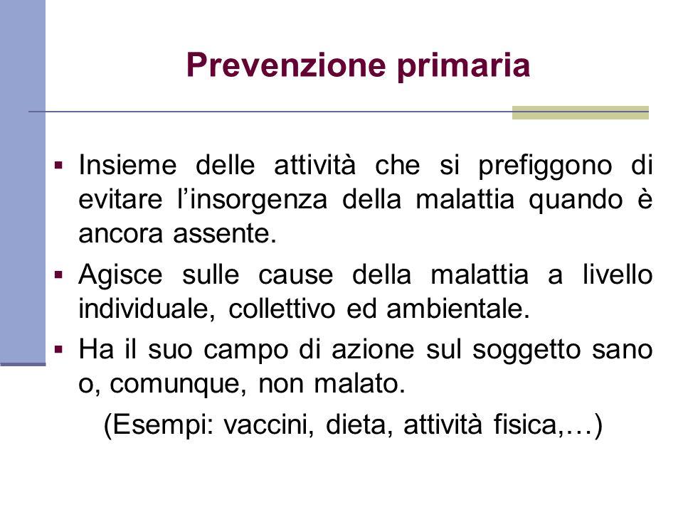 (Esempi: vaccini, dieta, attività fisica,…)