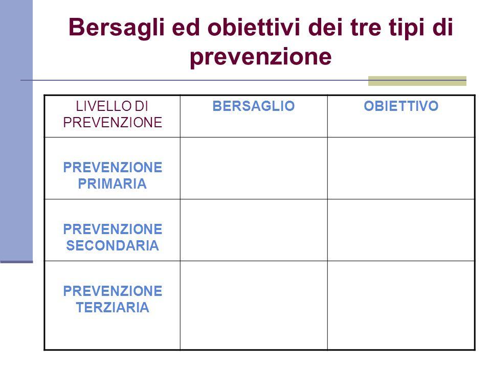 Bersagli ed obiettivi dei tre tipi di prevenzione