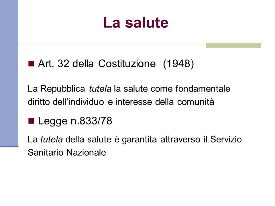 La salute Art. 32 della Costituzione (1948) Legge n.833/78