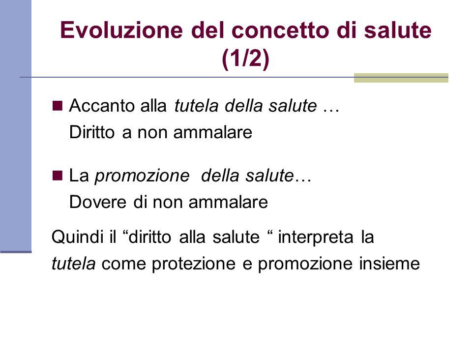 Evoluzione del concetto di salute (1/2)