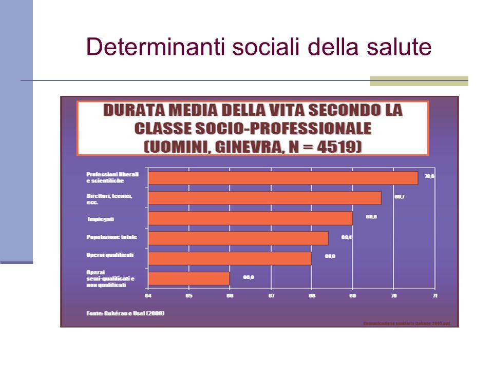 Determinanti sociali della salute