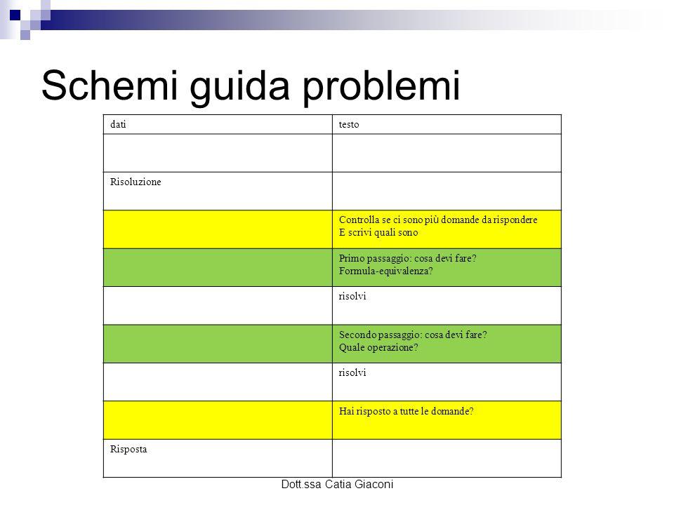 Schemi guida problemi Dott.ssa Catia Giaconi dati testo Risoluzione