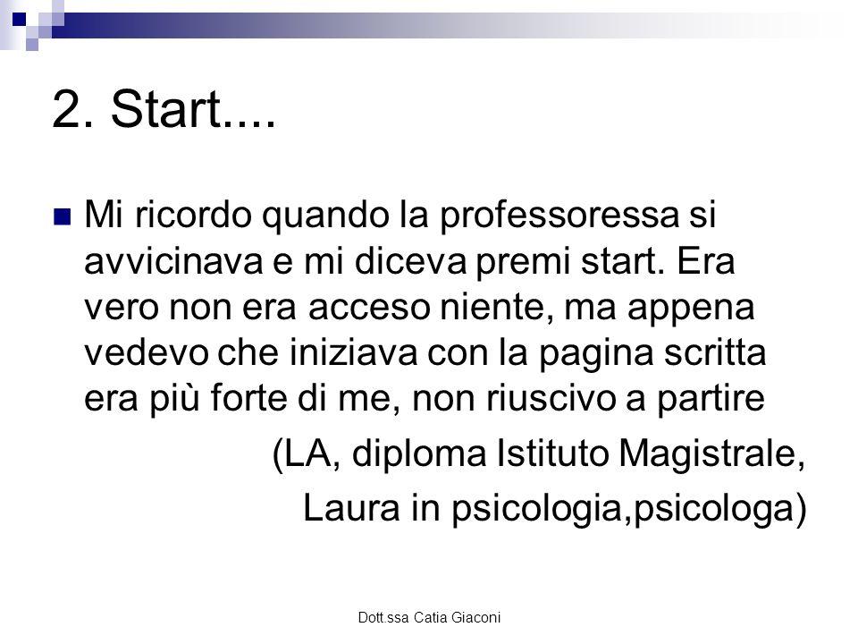 2. Start....