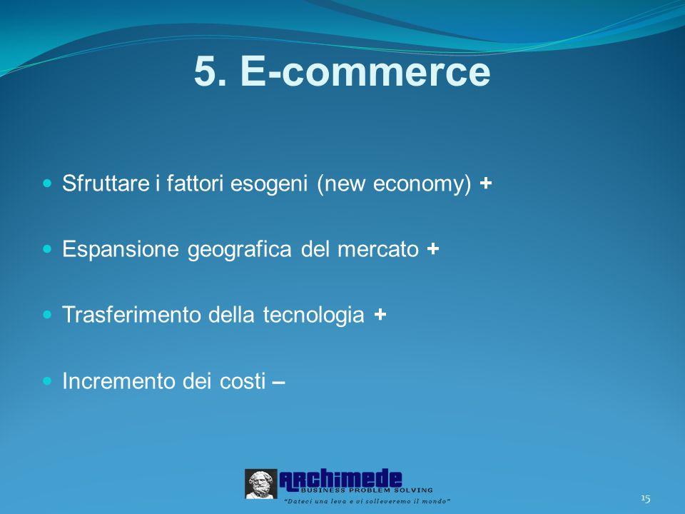 5. E-commerce Sfruttare i fattori esogeni (new economy) +