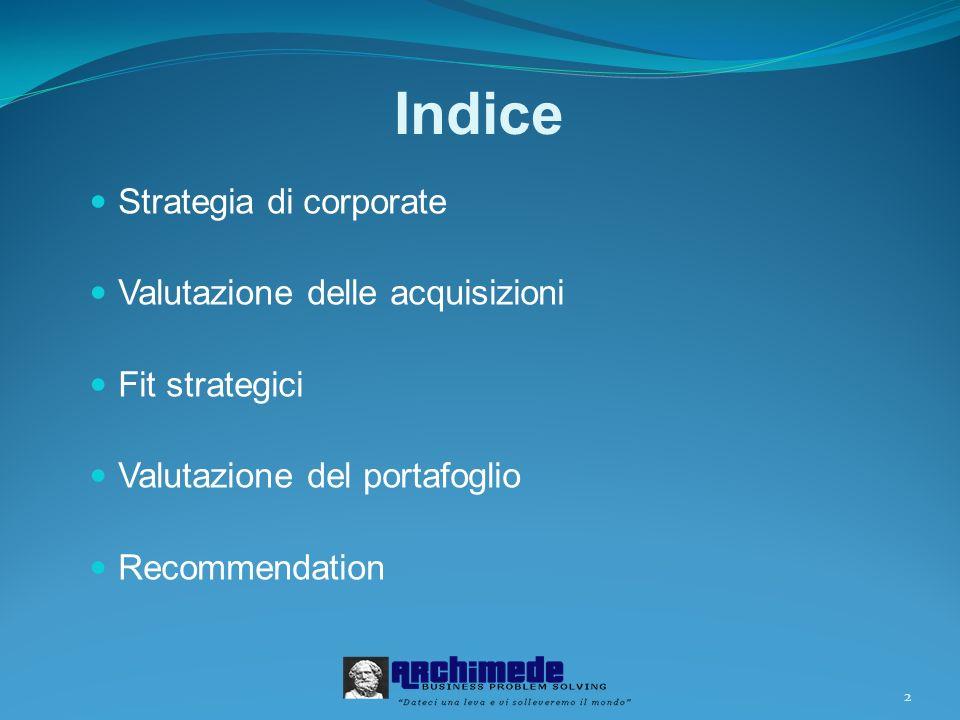 Indice Strategia di corporate Valutazione delle acquisizioni