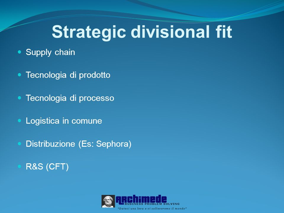 Strategic divisional fit