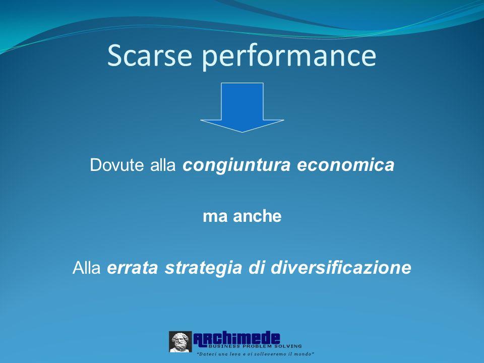Scarse performance Dovute alla congiuntura economica ma anche