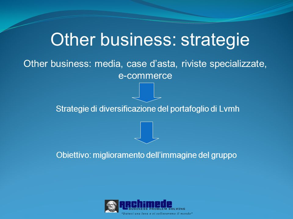 Other business: strategie