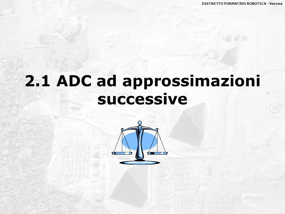 2.1 ADC ad approssimazioni successive