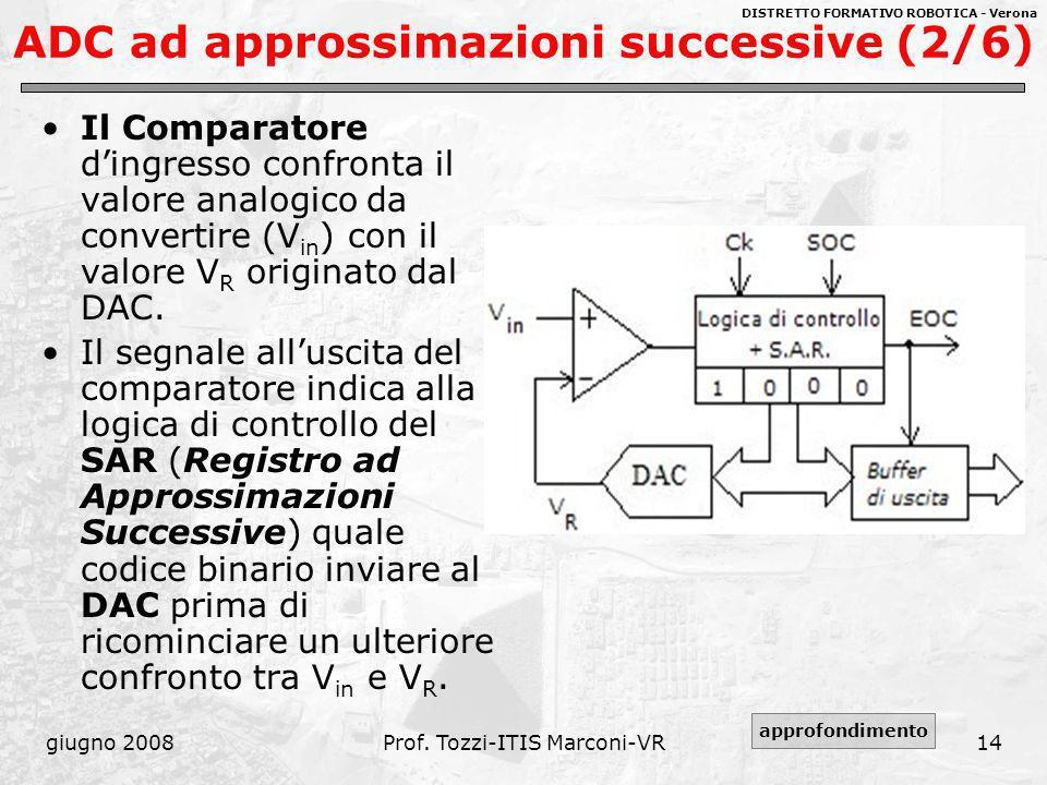 ADC ad approssimazioni successive (2/6)