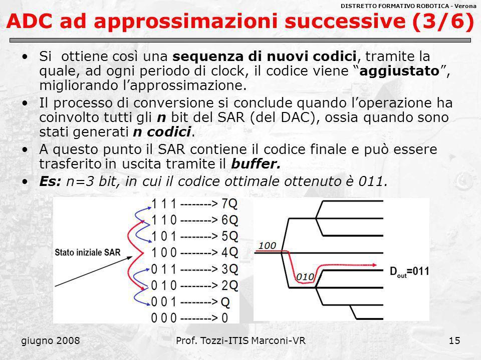 ADC ad approssimazioni successive (3/6)