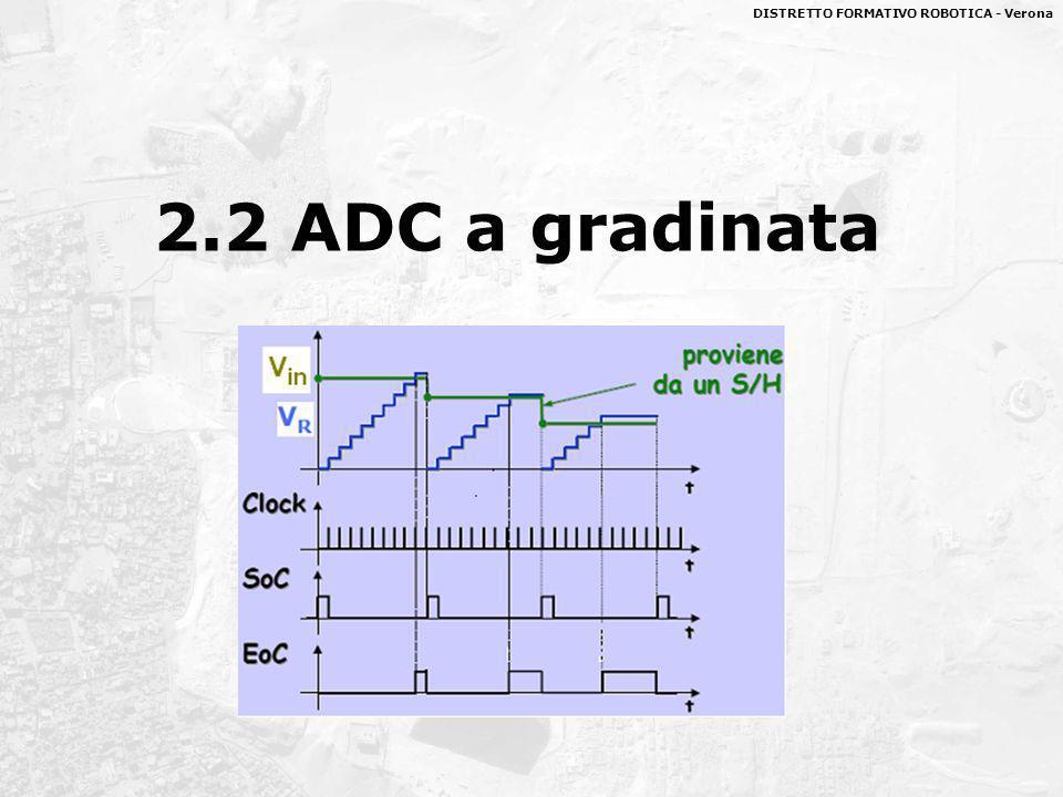 2.2 ADC a gradinata