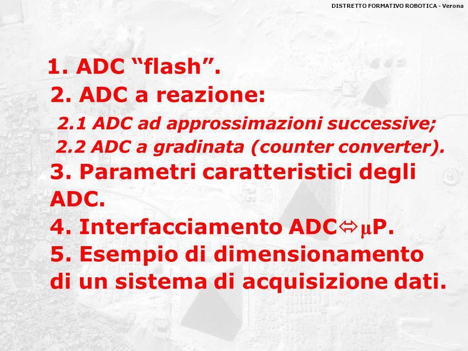 1. ADC flash . 2. ADC a reazione: 2