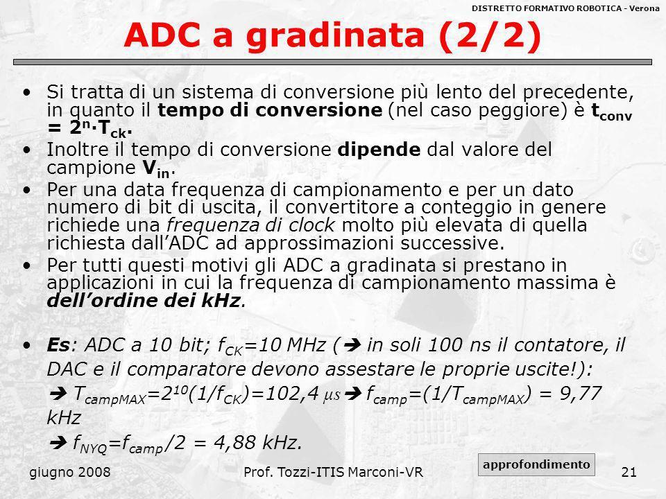 Prof. Tozzi-ITIS Marconi-VR