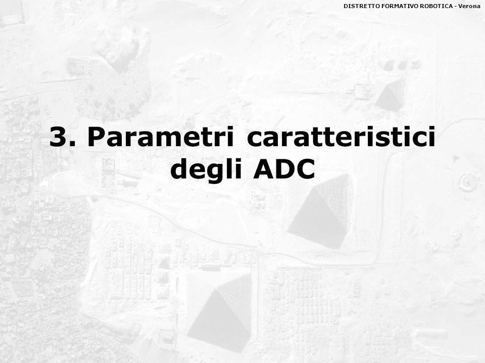 3. Parametri caratteristici degli ADC