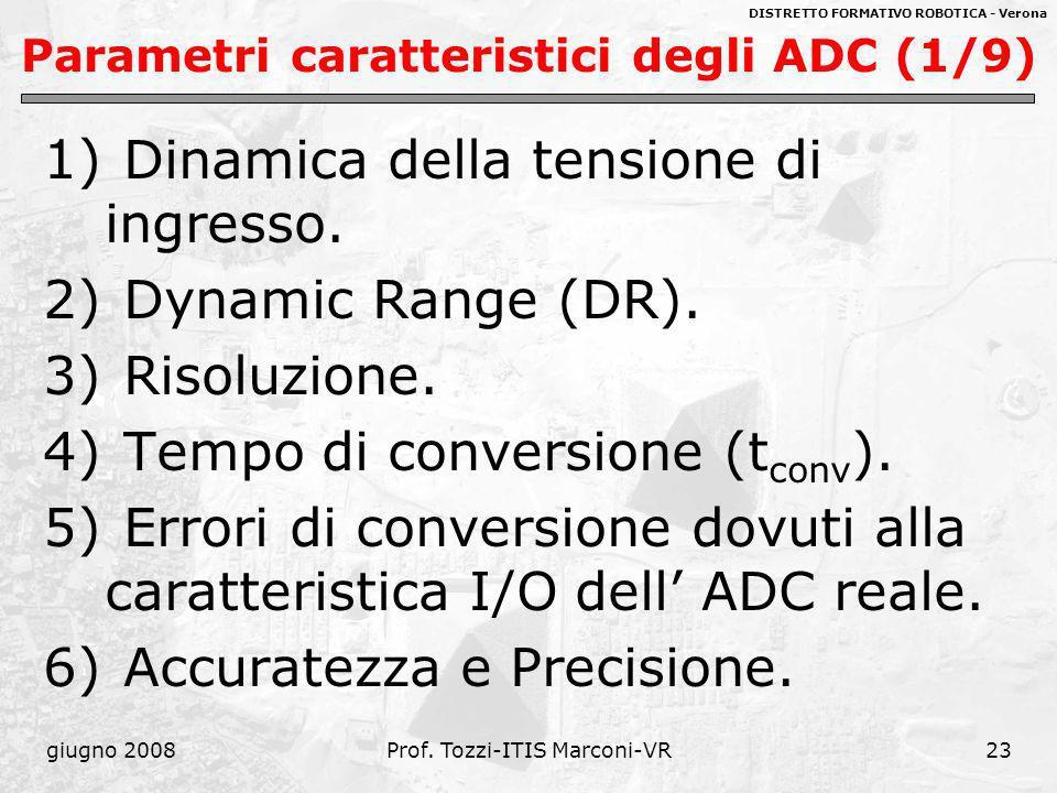 Parametri caratteristici degli ADC (1/9)
