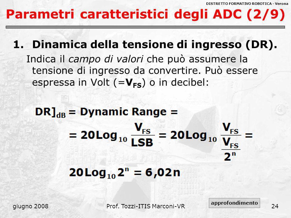 Parametri caratteristici degli ADC (2/9)