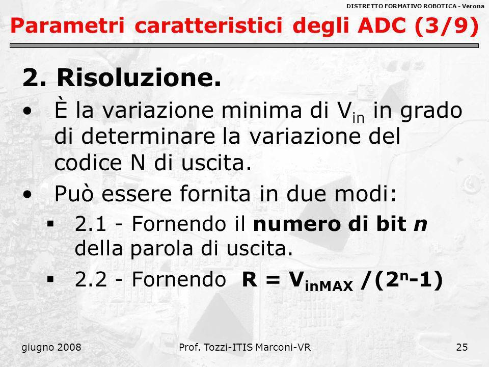 Parametri caratteristici degli ADC (3/9)
