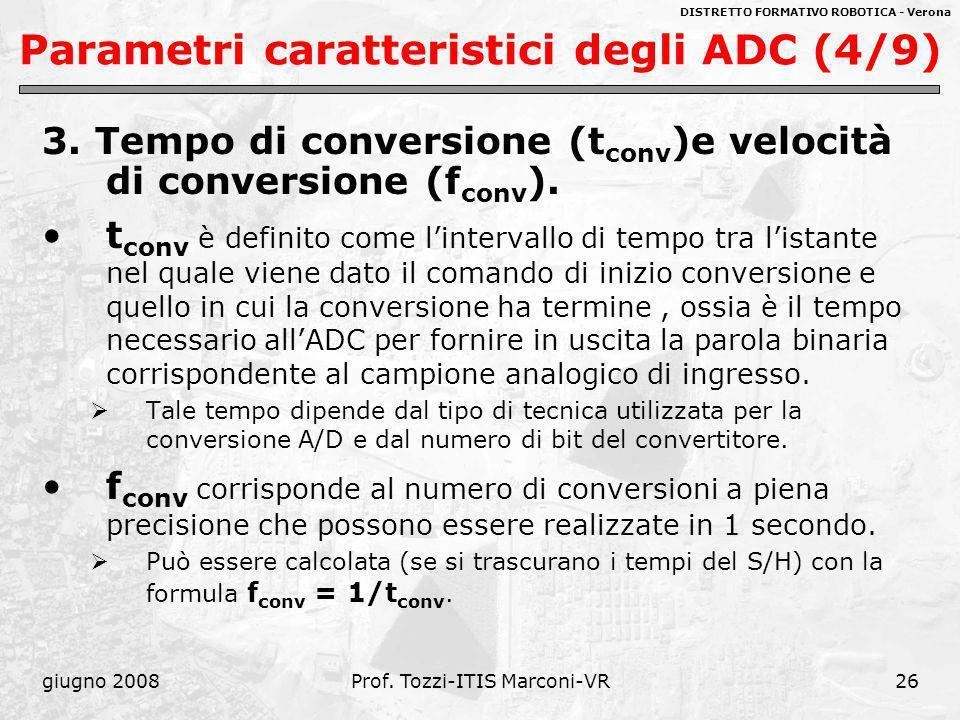 Parametri caratteristici degli ADC (4/9)