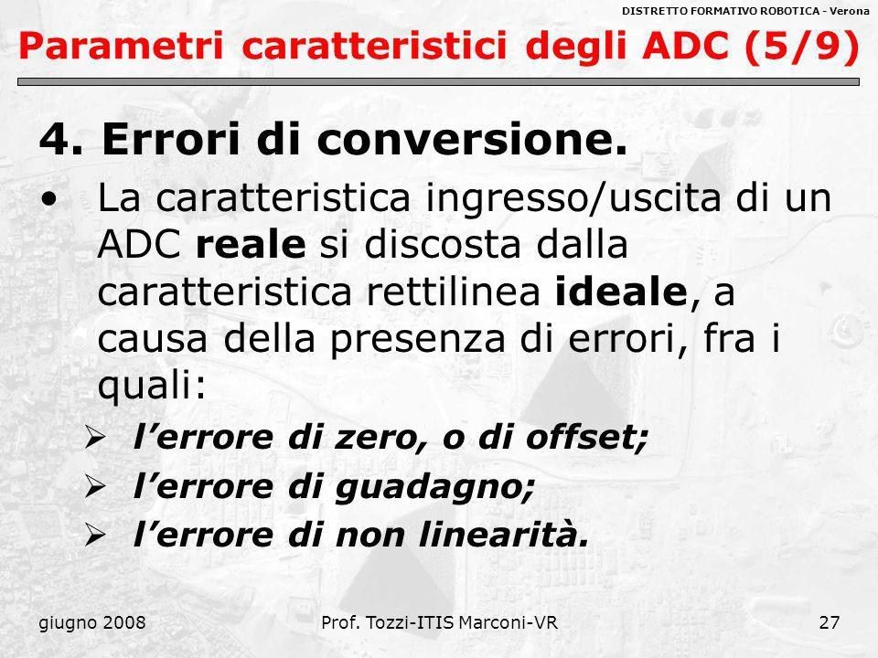 Parametri caratteristici degli ADC (5/9)