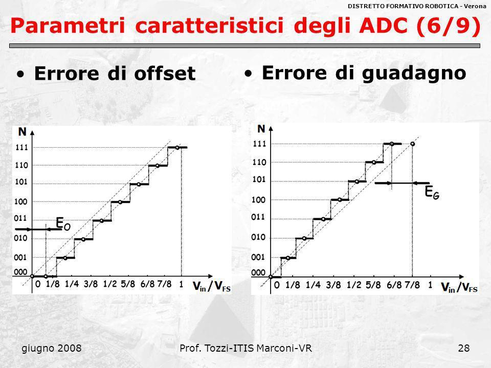 Parametri caratteristici degli ADC (6/9)