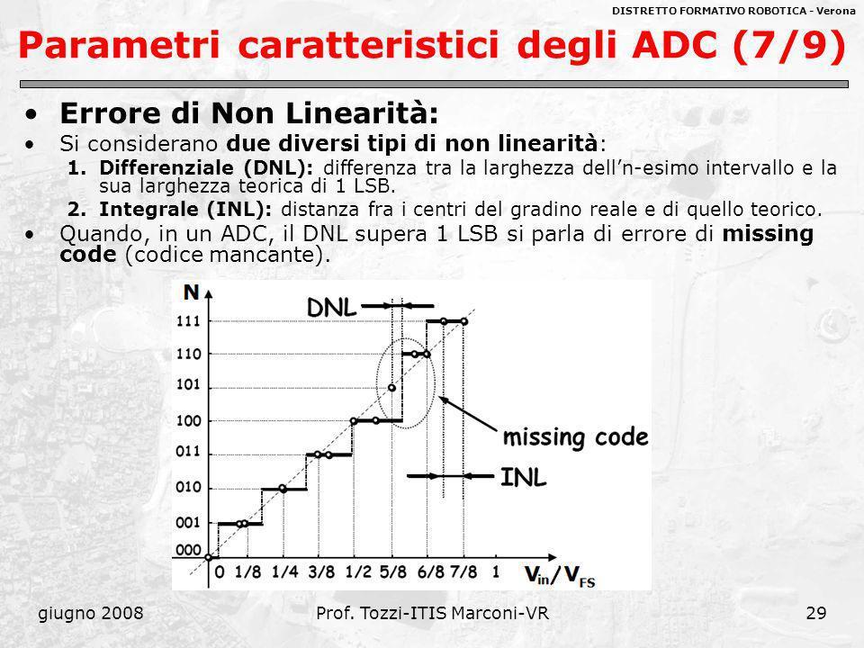 Parametri caratteristici degli ADC (7/9)