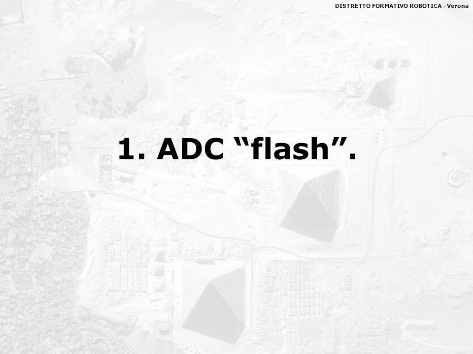 1. ADC flash .