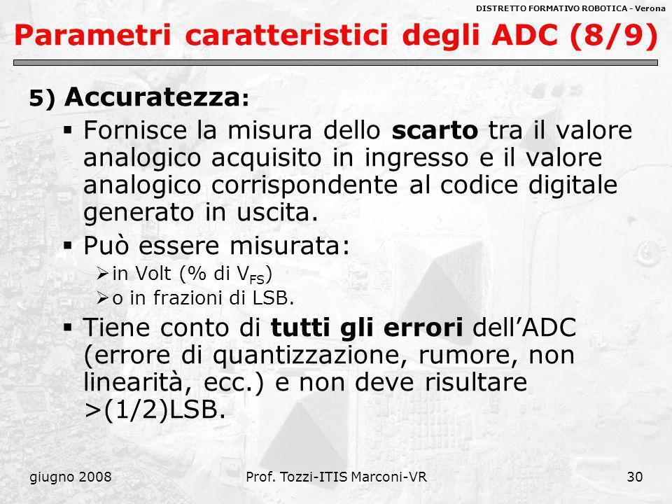 Parametri caratteristici degli ADC (8/9)