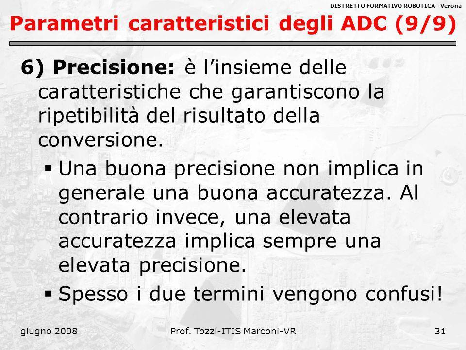 Parametri caratteristici degli ADC (9/9)