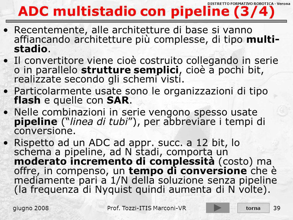 ADC multistadio con pipeline (3/4)