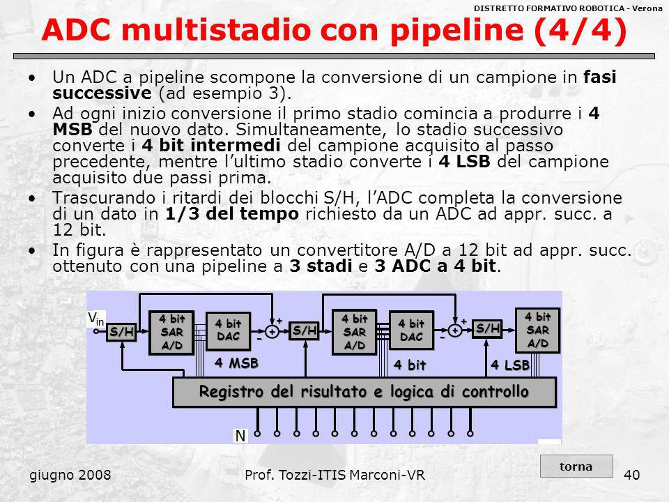 ADC multistadio con pipeline (4/4)