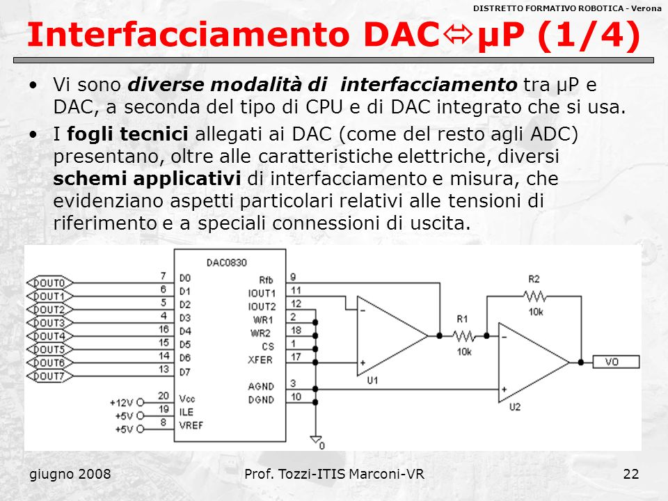 Interfacciamento DACμP (1/4)