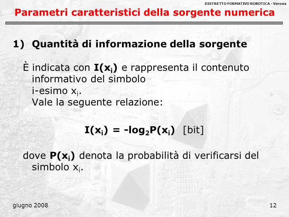 Parametri caratteristici della sorgente numerica