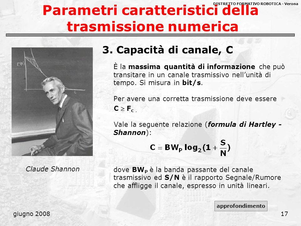Parametri caratteristici della trasmissione numerica