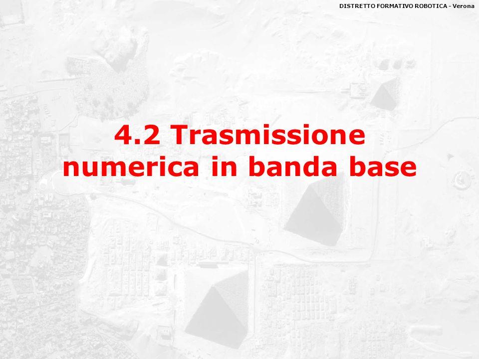 4.2 Trasmissione numerica in banda base